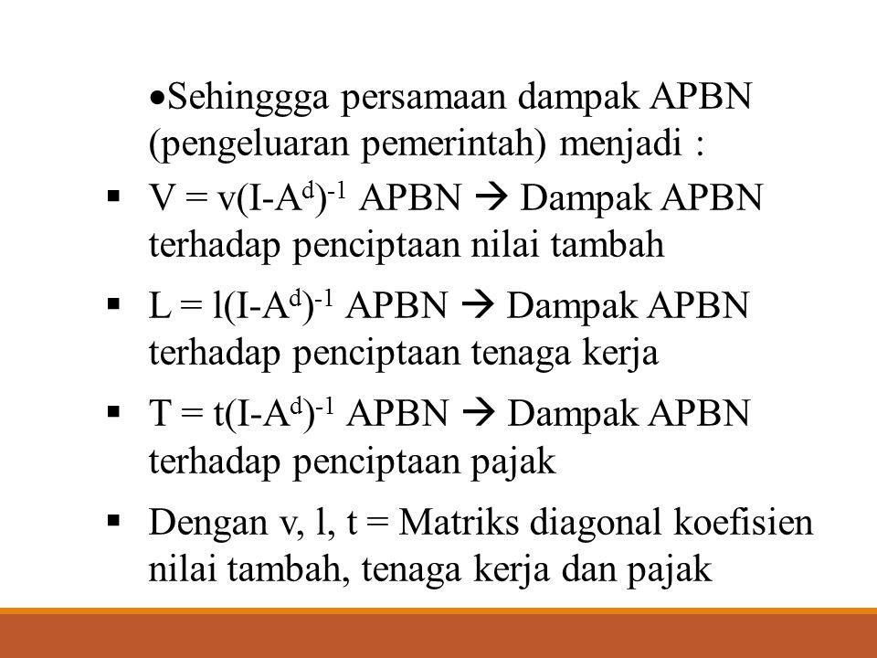 Sehinggga persamaan dampak APBN (pengeluaran pemerintah) menjadi :