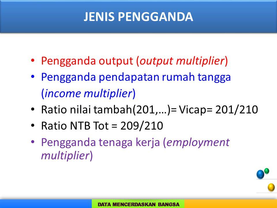 JENIS PENGGANDA Pengganda output (output multiplier)
