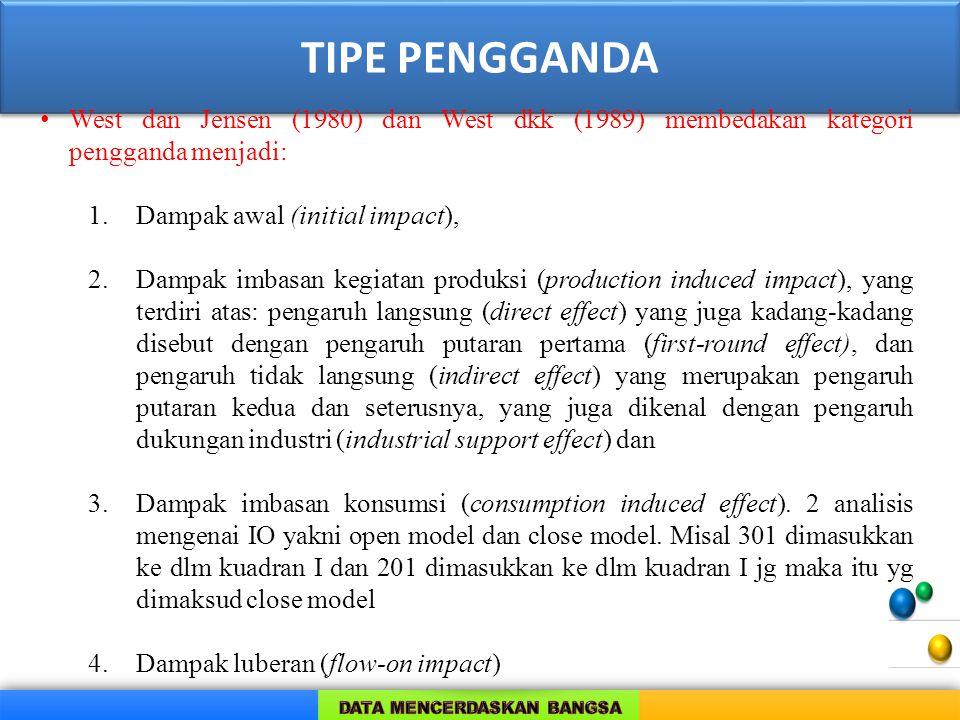 TIPE PENGGANDA West dan Jensen (1980) dan West dkk (1989) membedakan kategori pengganda menjadi: Dampak awal (initial impact),