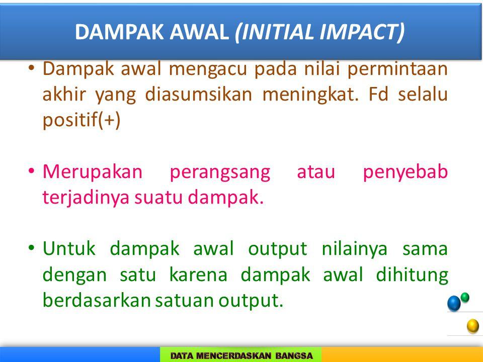 DAMPAK AWAL (INITIAL IMPACT)