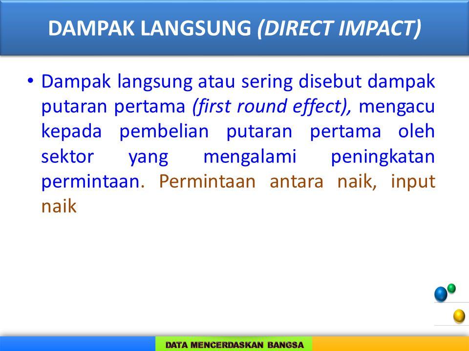 DAMPAK LANGSUNG (DIRECT IMPACT)