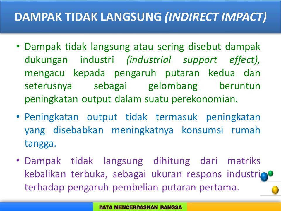 DAMPAK TIDAK LANGSUNG (INDIRECT IMPACT)