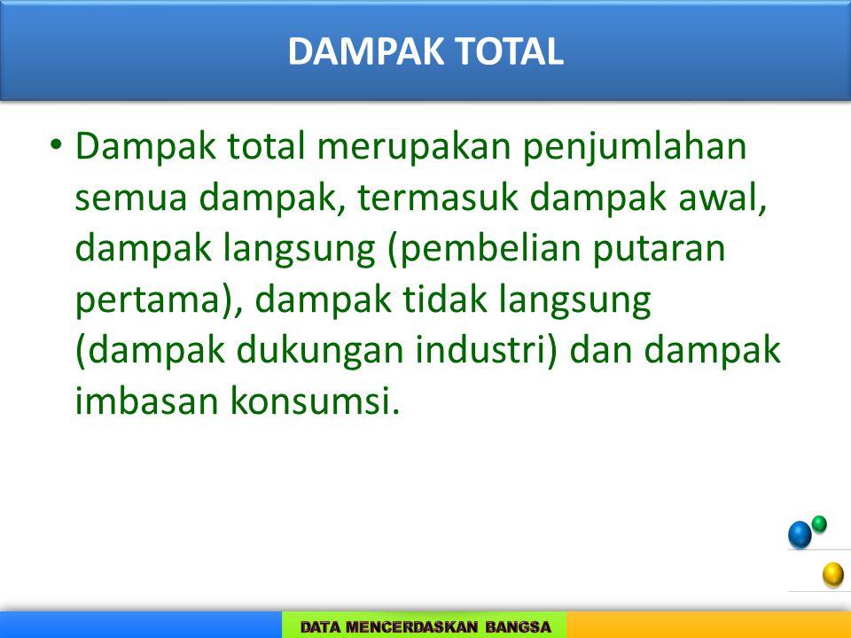 DAMPAK TOTAL