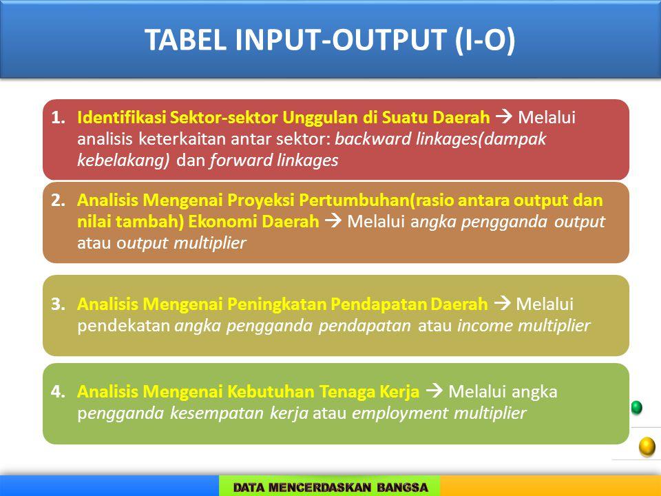 TABEL INPUT-OUTPUT (I-O)