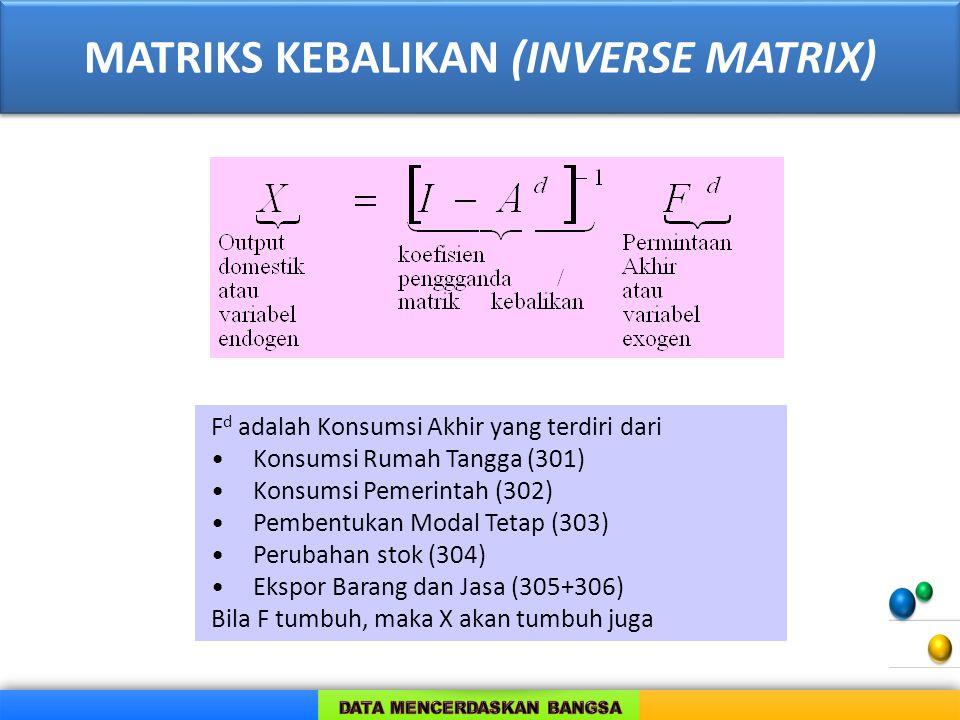 MATRIKS KEBALIKAN (INVERSE MATRIX)