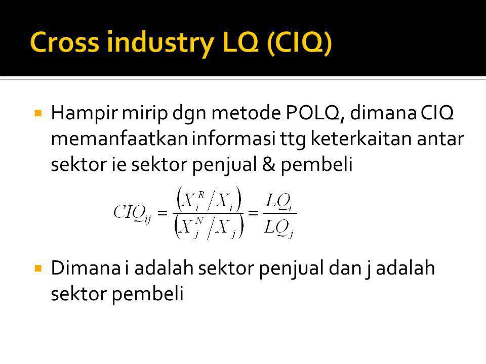 Cross industry LQ (CIQ)