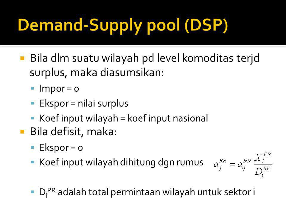 Demand-Supply pool (DSP)