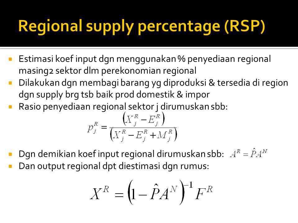 Regional supply percentage (RSP)