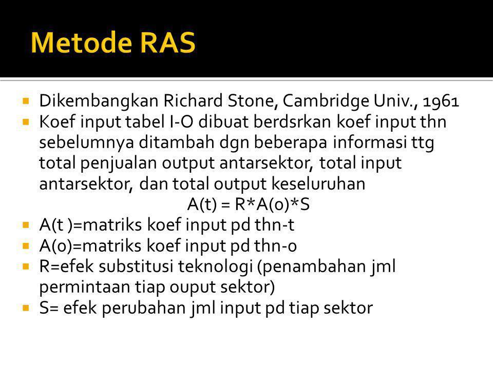 Metode RAS Dikembangkan Richard Stone, Cambridge Univ., 1961