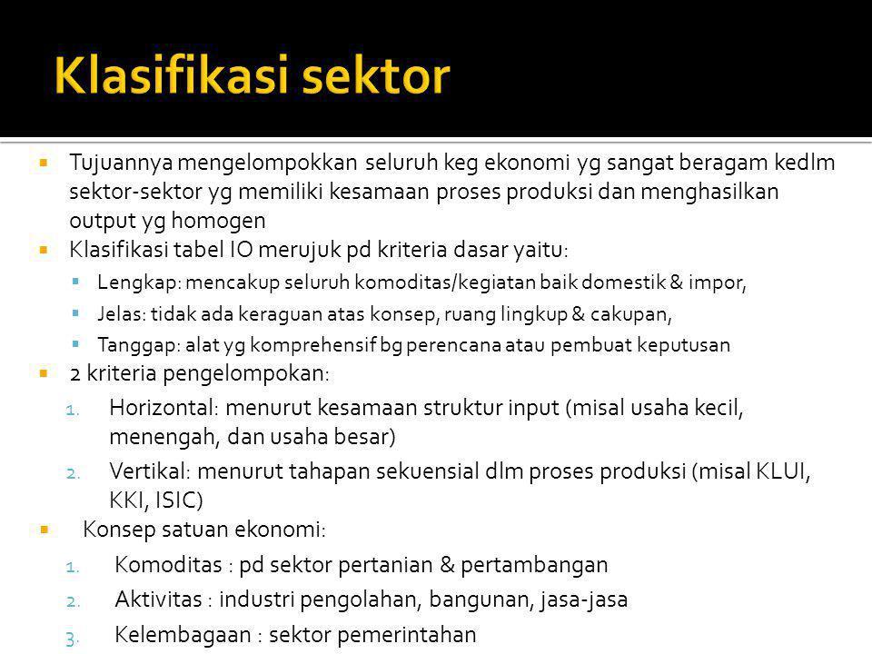 Klasifikasi sektor