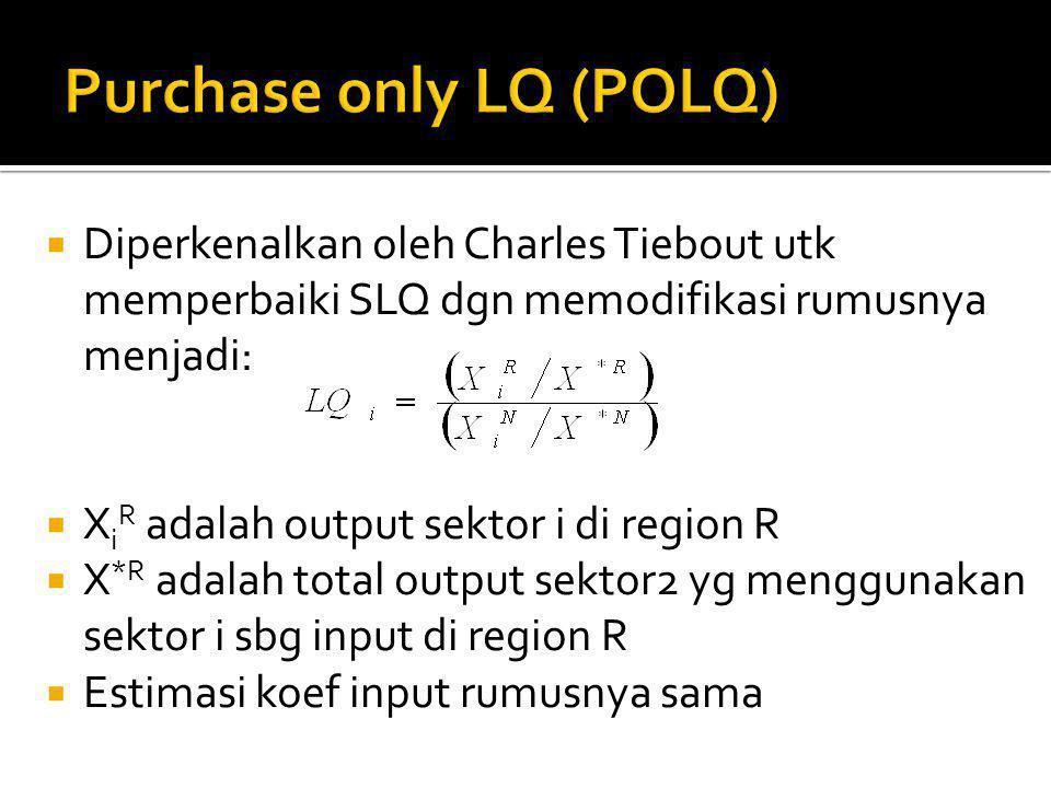 Purchase only LQ (POLQ)
