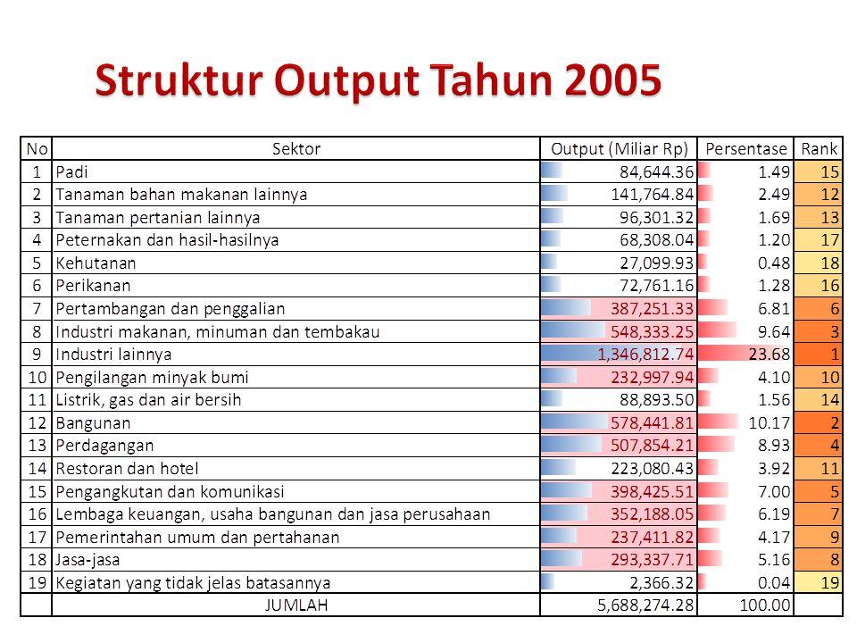 Struktur Output Tahun 2005