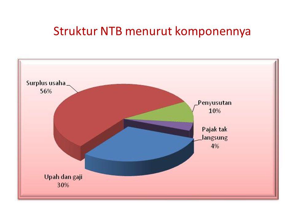 Struktur NTB menurut komponennya