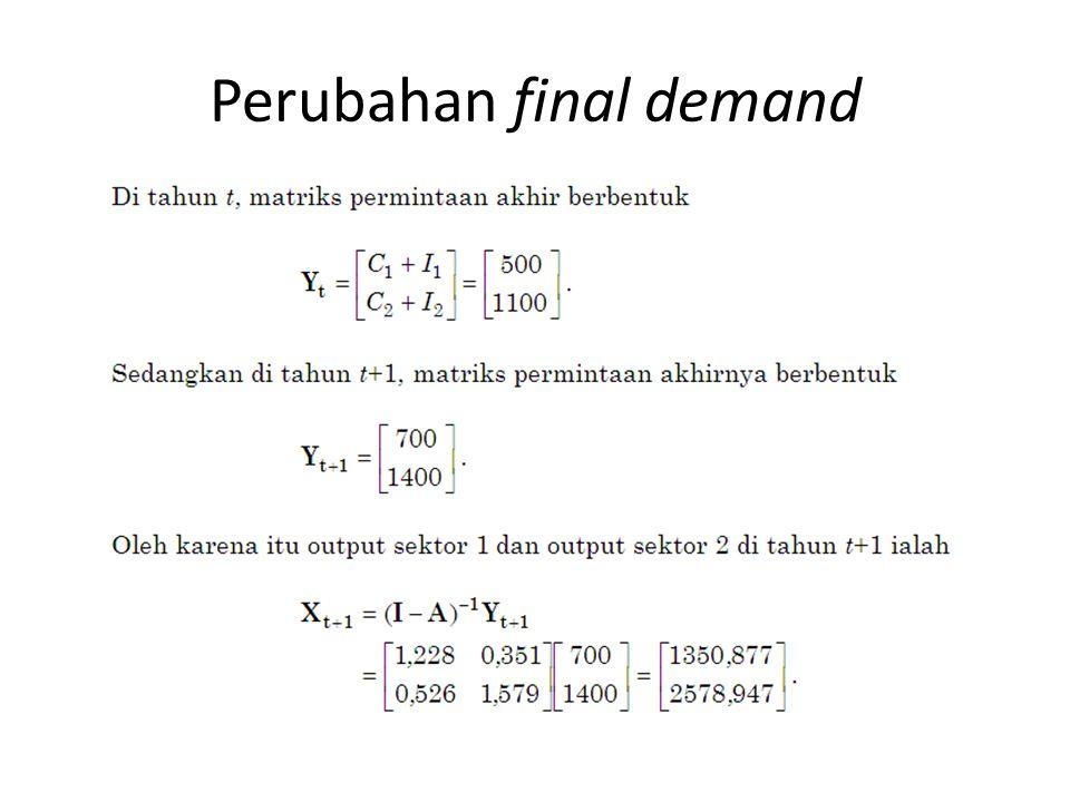 Perubahan final demand