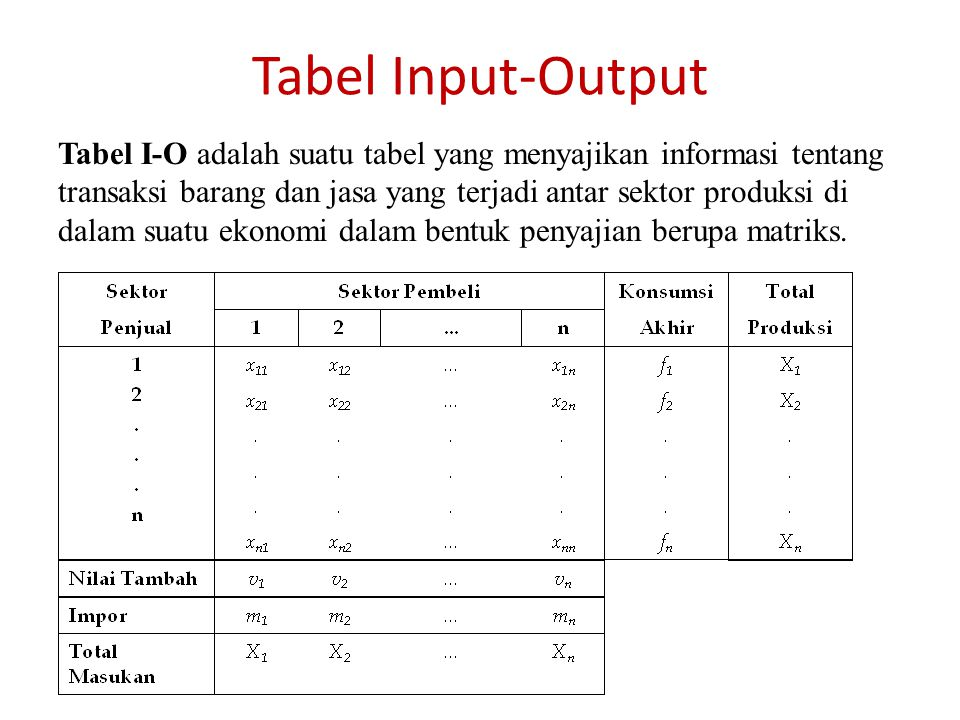 Tabel Input-Output
