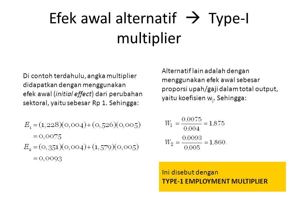 Efek awal alternatif  Type-I multiplier