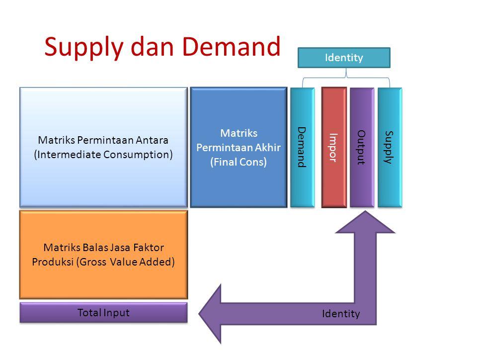 Supply dan Demand Identity Matriks Permintaan Akhir (Final Cons)