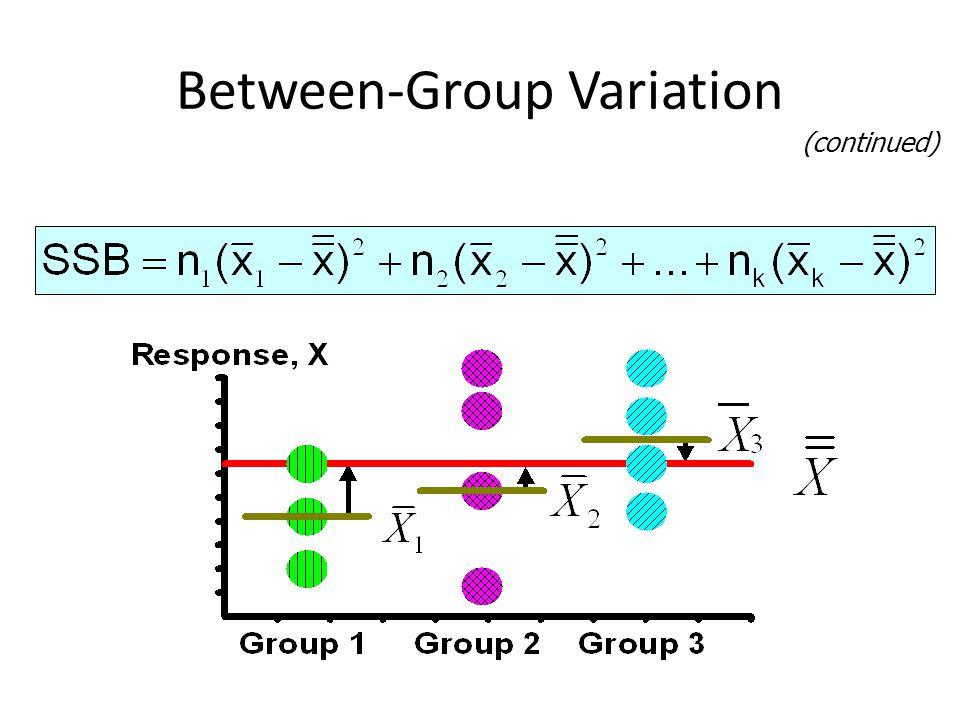 Between-Group Variation
