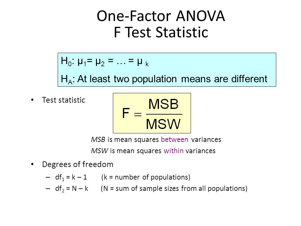 One-Factor ANOVA F Test Statistic