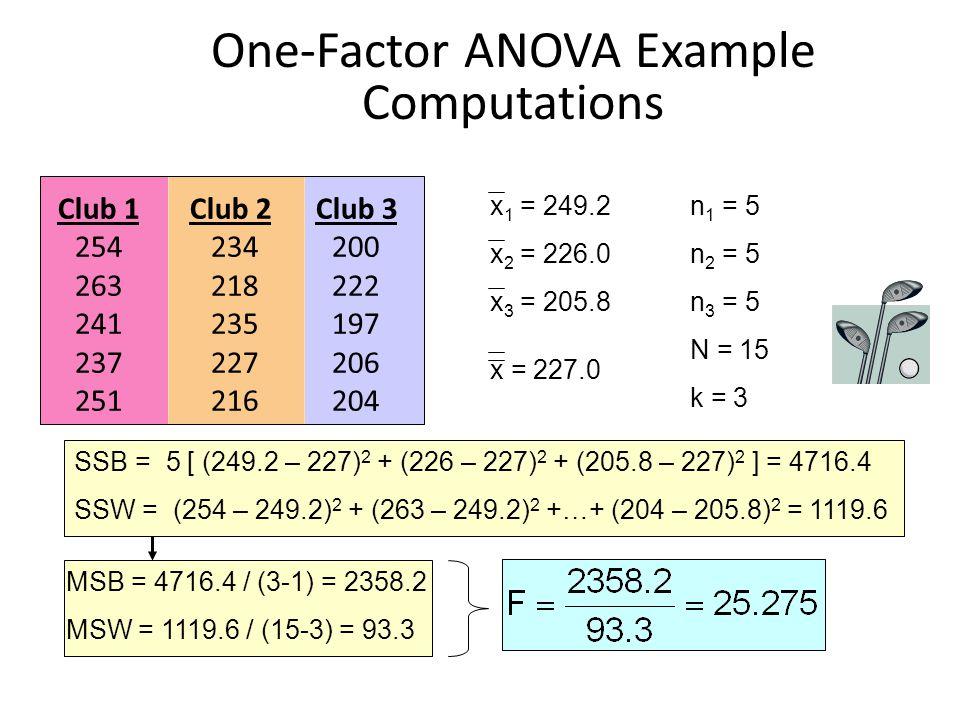 One-Factor ANOVA Example Computations