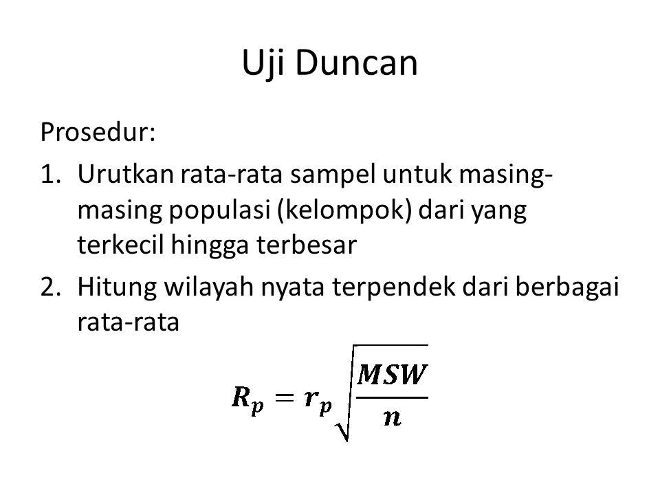 Uji Duncan Prosedur: Urutkan rata-rata sampel untuk masing-masing populasi (kelompok) dari yang terkecil hingga terbesar.