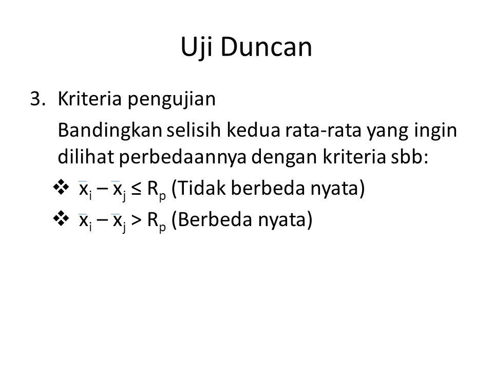 Uji Duncan Kriteria pengujian
