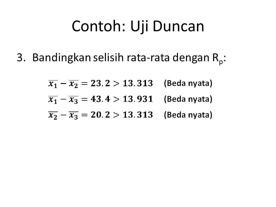 Contoh: Uji Duncan Bandingkan selisih rata-rata dengan Rp: