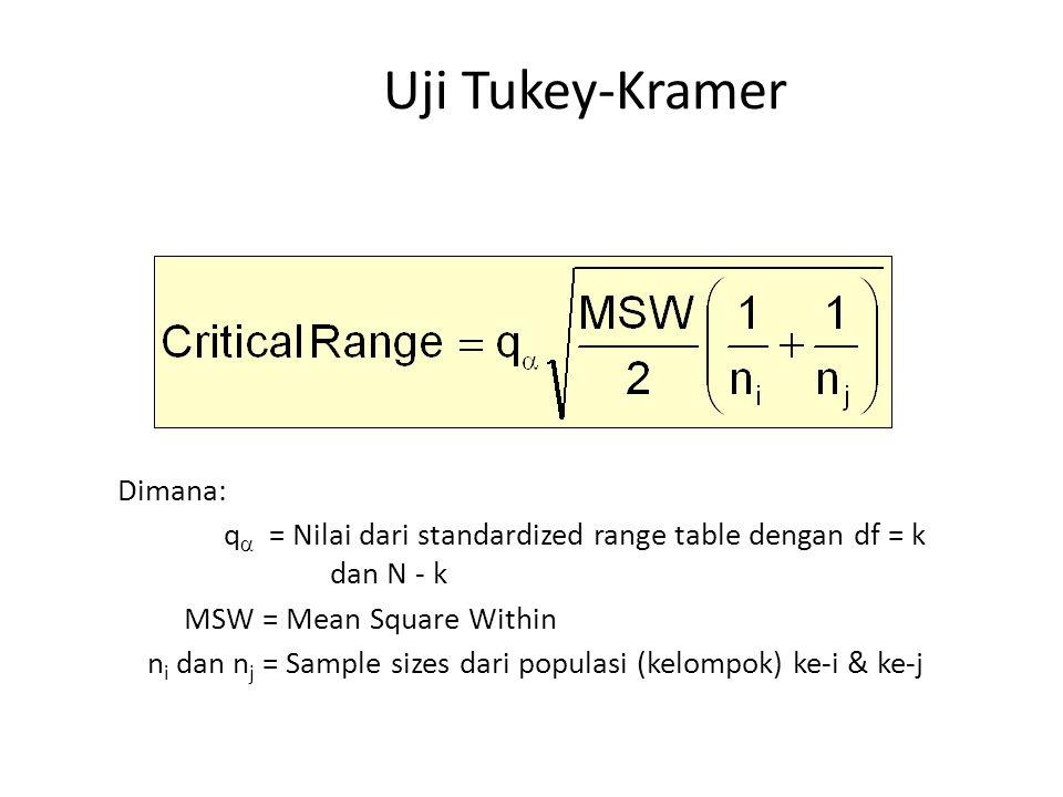 Uji Tukey-Kramer Dimana: