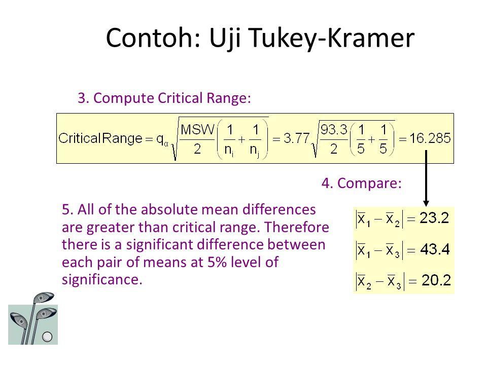 Contoh: Uji Tukey-Kramer
