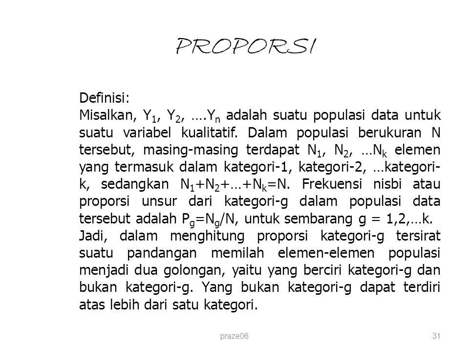 PROPORSI Definisi:
