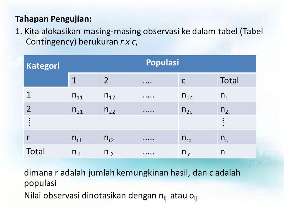 Tahapan Pengujian: 1. Kita alokasikan masing-masing observasi ke dalam tabel (Tabel Contingency) berukuran r x c, dimana r adalah jumlah kemungkinan hasil, dan c adalah populasi Nilai observasi dinotasikan dengan nij atau oij