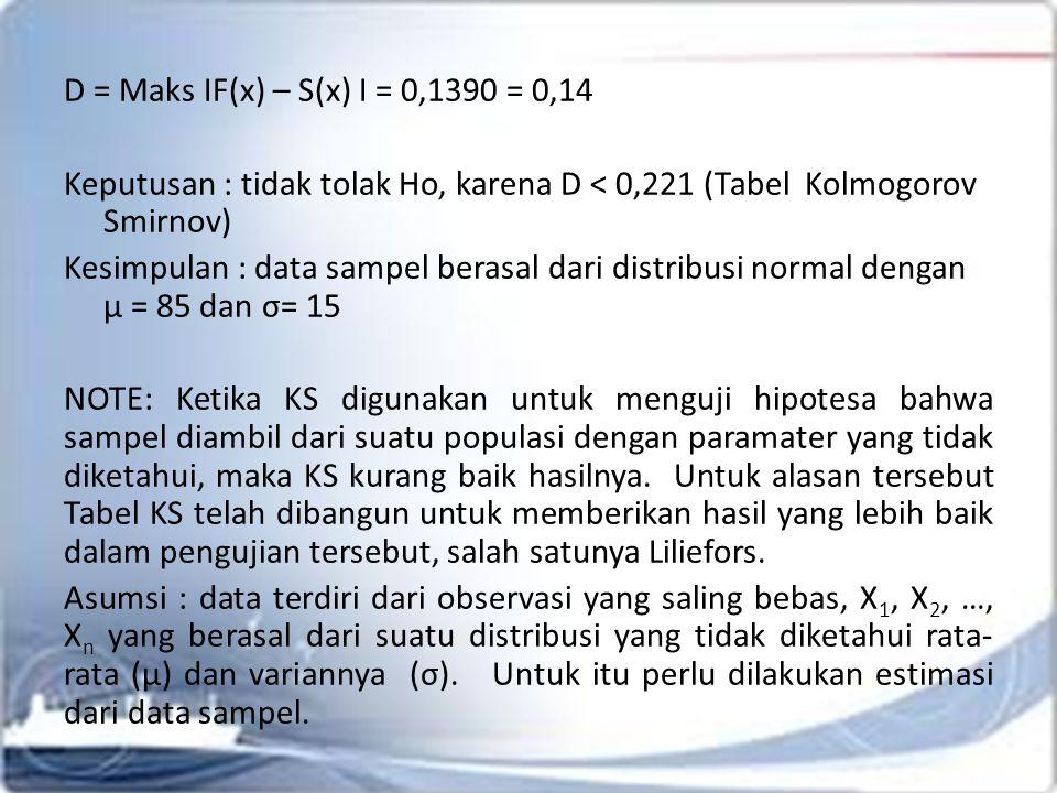 D = Maks IF(x) – S(x) I = 0,1390 = 0,14 Keputusan : tidak tolak Ho, karena D < 0,221 (Tabel Kolmogorov Smirnov) Kesimpulan : data sampel berasal dari distribusi normal dengan µ = 85 dan σ= 15 NOTE: Ketika KS digunakan untuk menguji hipotesa bahwa sampel diambil dari suatu populasi dengan paramater yang tidak diketahui, maka KS kurang baik hasilnya.
