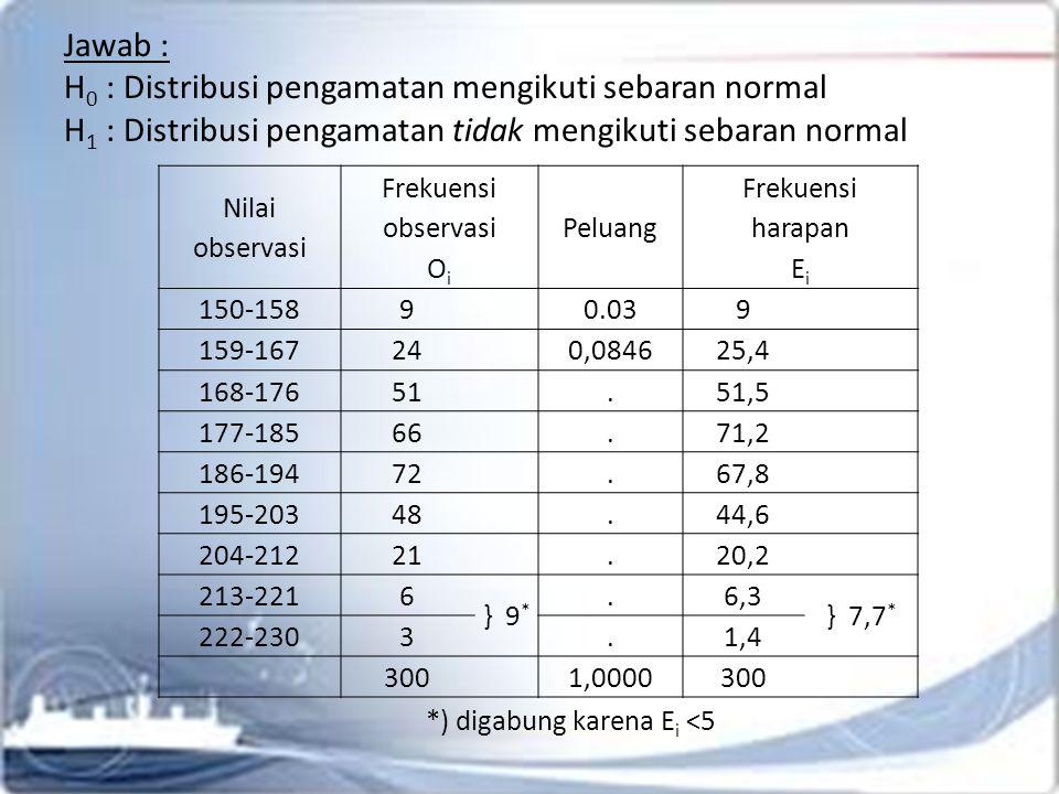 H0 : Distribusi pengamatan mengikuti sebaran normal