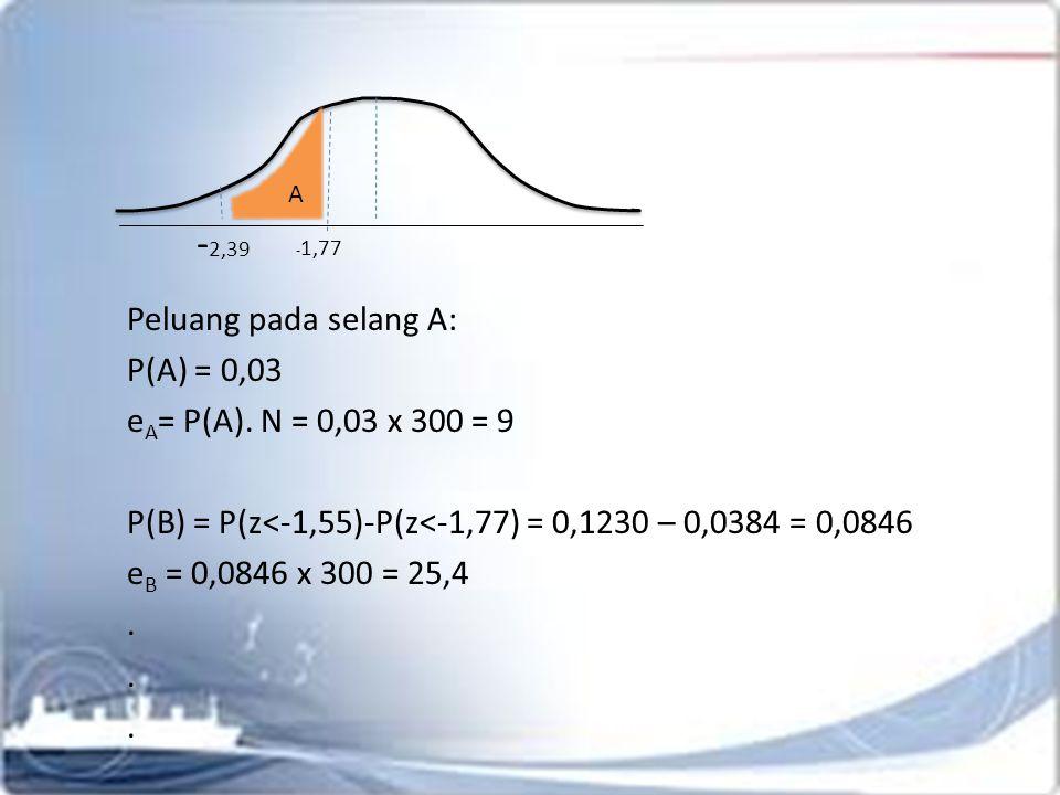 -2,39 Peluang pada selang A: P(A) = 0,03 eA= P(A). N = 0,03 x 300 = 9