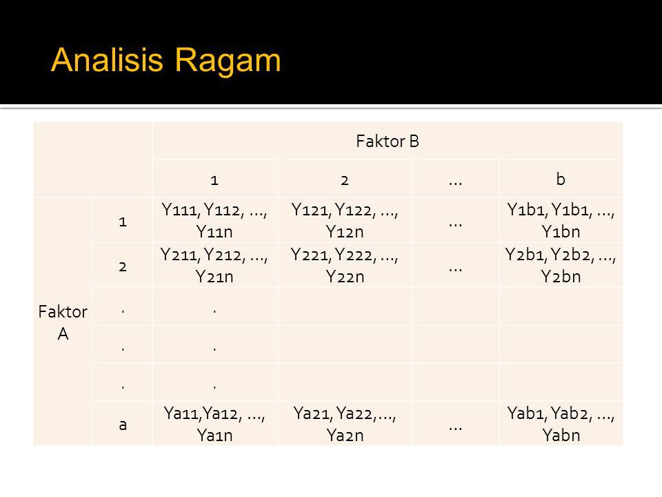 Analisis Ragam Faktor B 1 2 … b Faktor A Y111, Y112, …, Y11n