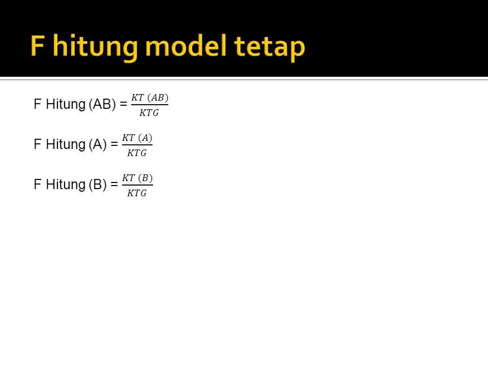 F hitung model tetap F Hitung (AB) = 𝐾𝑇 (𝐴𝐵) 𝐾𝑇𝐺
