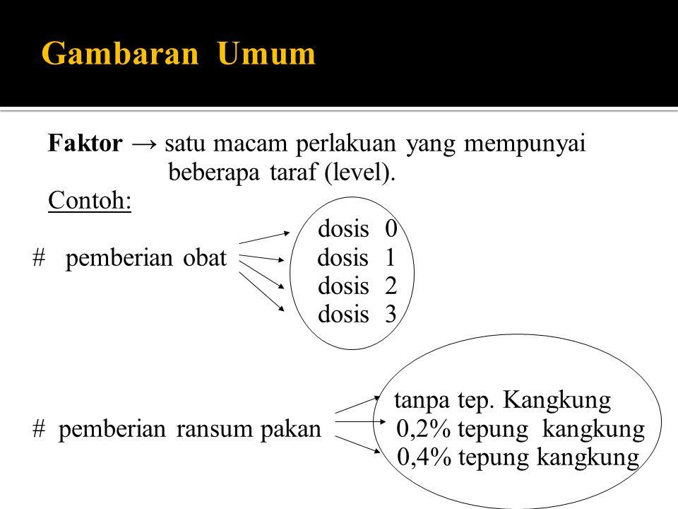 Gambaran Umum Faktor → satu macam perlakuan yang mempunyai beberapa taraf (level). Contoh: dosis 0.