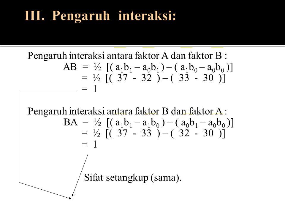 III. Pengaruh interaksi: