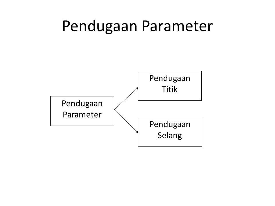 Pendugaan Parameter Pendugaan Titik Pendugaan Parameter