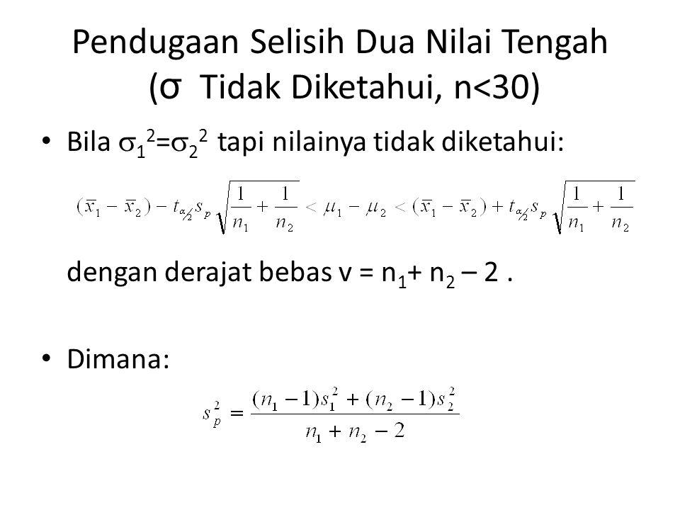 Pendugaan Selisih Dua Nilai Tengah (σ Tidak Diketahui, n<30)