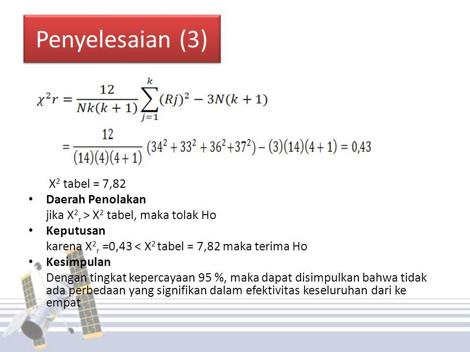 Penyelesaian (3) X2 tabel = 7,82 Daerah Penolakan