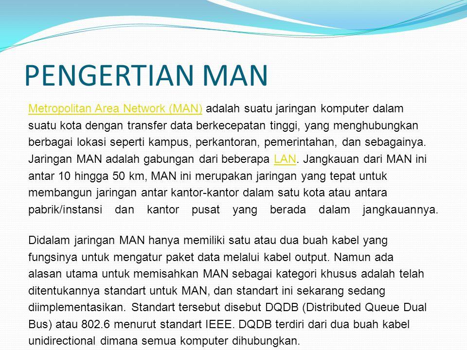 PENGERTIAN MAN