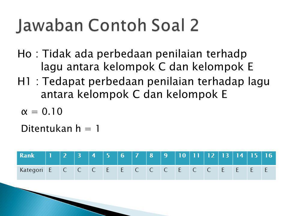 Jawaban Contoh Soal 2 α = 0.10 Ditentukan h = 1