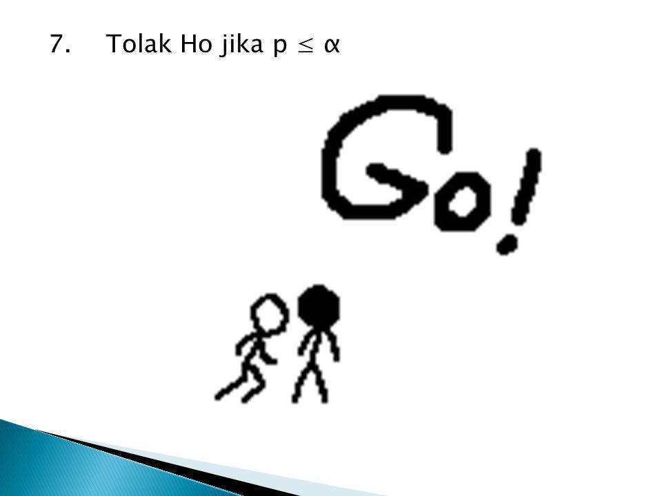7. Tolak Ho jika p ≤ α