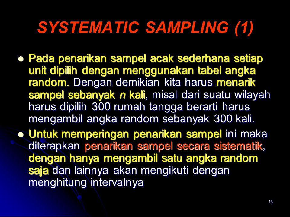 SYSTEMATIC SAMPLING (1)