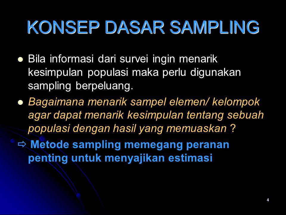 KONSEP DASAR SAMPLING Bila informasi dari survei ingin menarik kesimpulan populasi maka perlu digunakan sampling berpeluang.