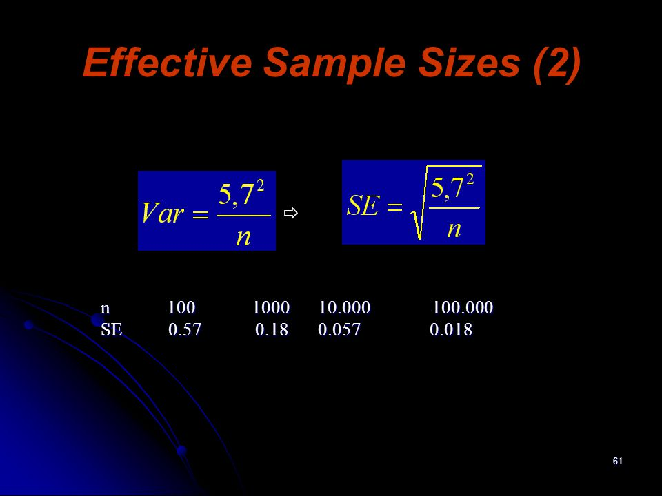 Effective Sample Sizes (2)
