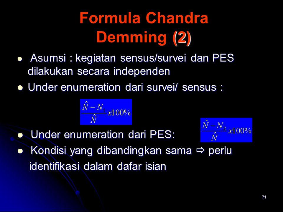 Formula Chandra Demming (2)