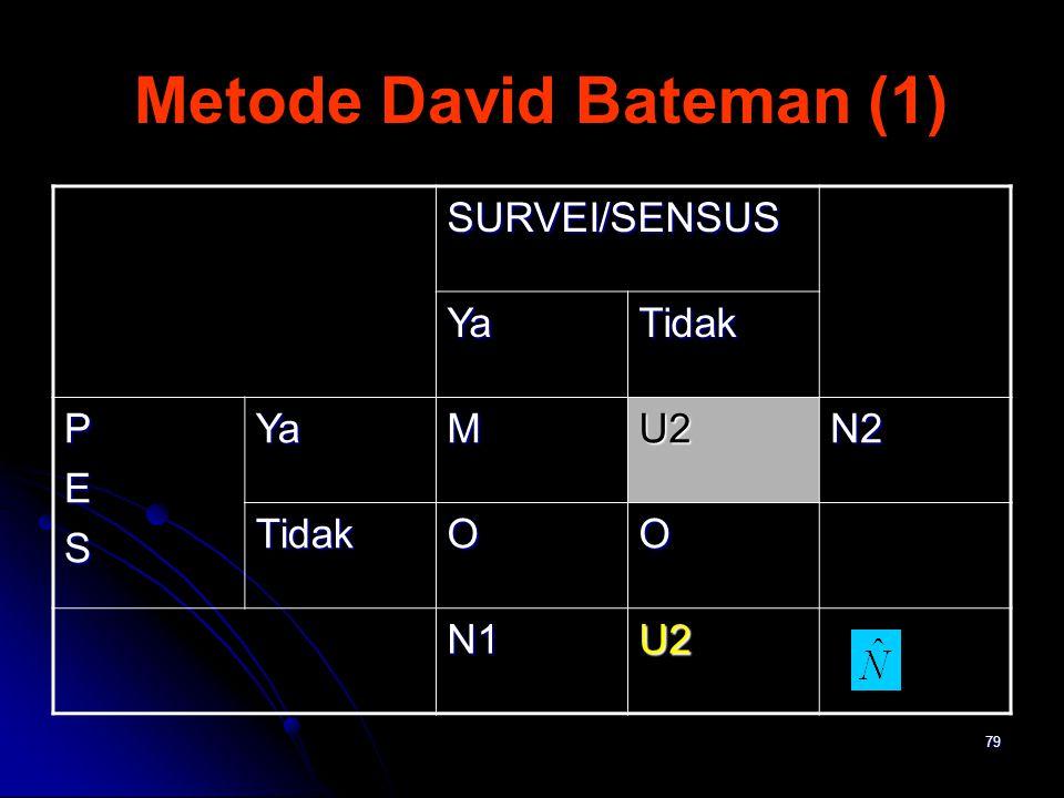 Metode David Bateman (1)