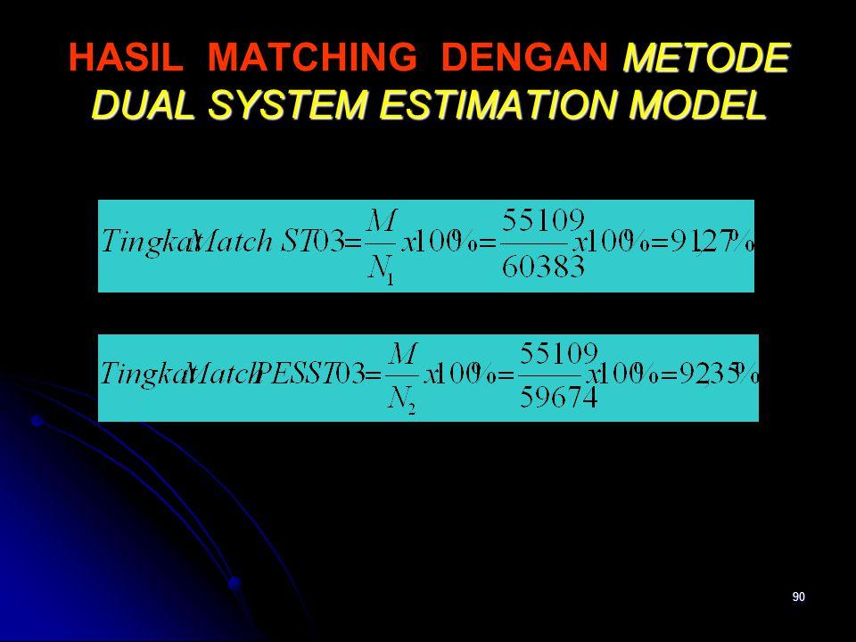 HASIL MATCHING DENGAN METODE DUAL SYSTEM ESTIMATION MODEL
